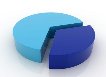 Target Risky Billing Patterns Using E/M Benchmarking