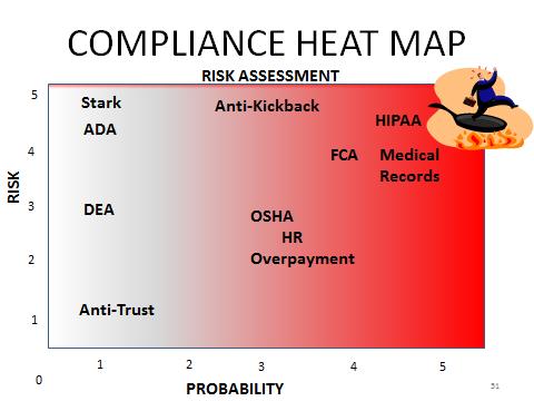 ComplianceHeatMap