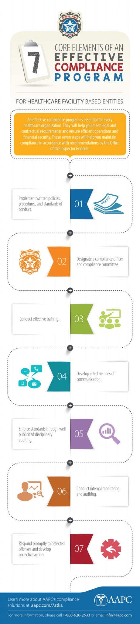 Compliance-Program-Infographic