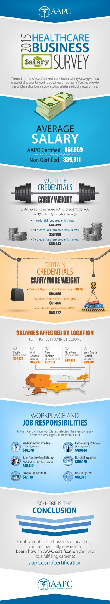 Salary-Survey-Infographic-1.9-Final