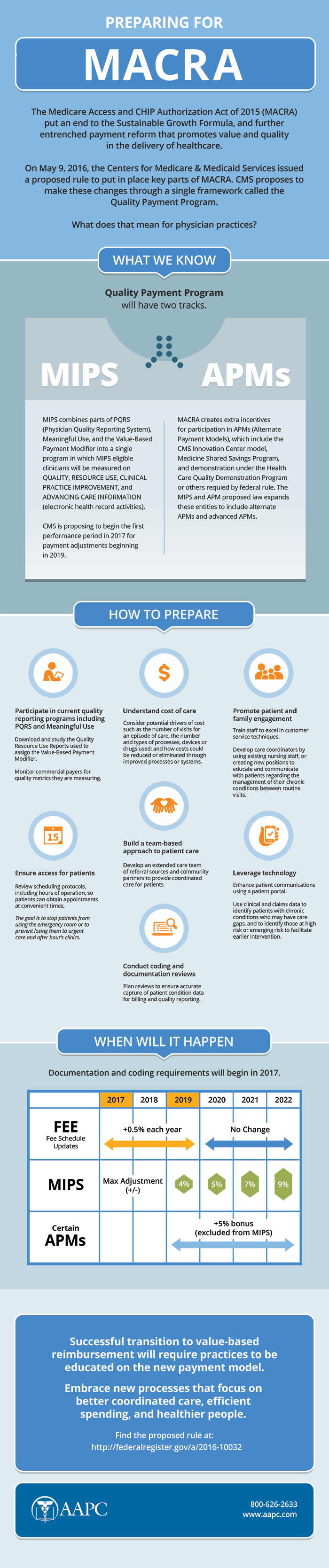 value-based-payment-infographic-