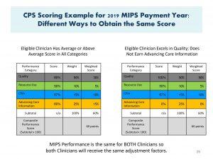 MIPS-Q&A-figure-1
