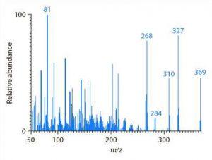 DrugTesting_Figure4