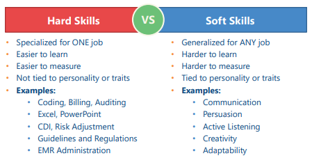 hard and soft skills